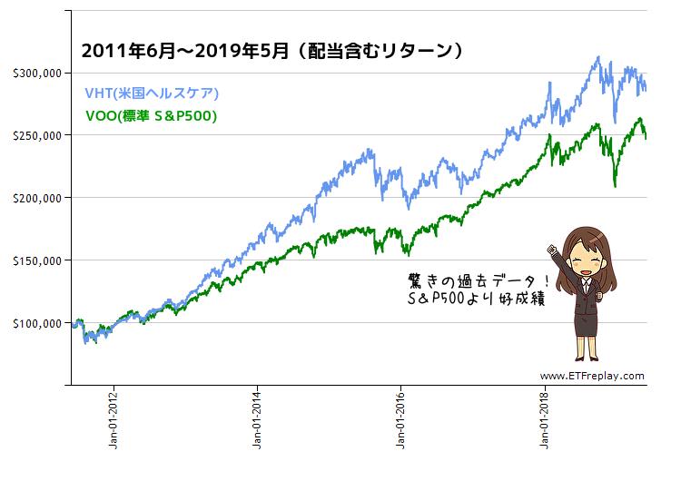 フィッシャー 株価 サーモ